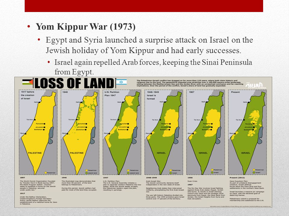 Yom Kippur War (1973) Egypt and Syria launched a surprise attack on Israel on the Jewish holiday of Yom Kippur and had early successes.
