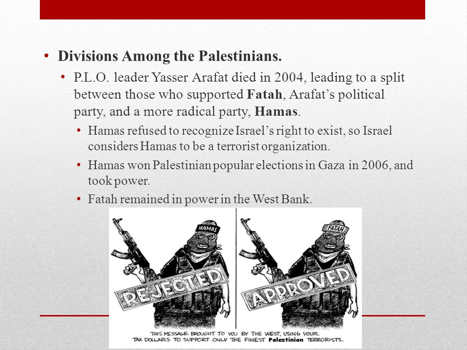 Divisions Among the Palestinians.