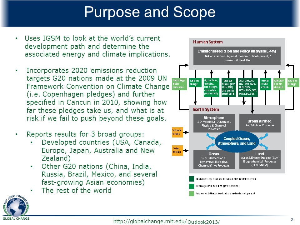 Purpose and Scope Uses IGSM to look at the world's current development path and determine the associated energy and climate implications.