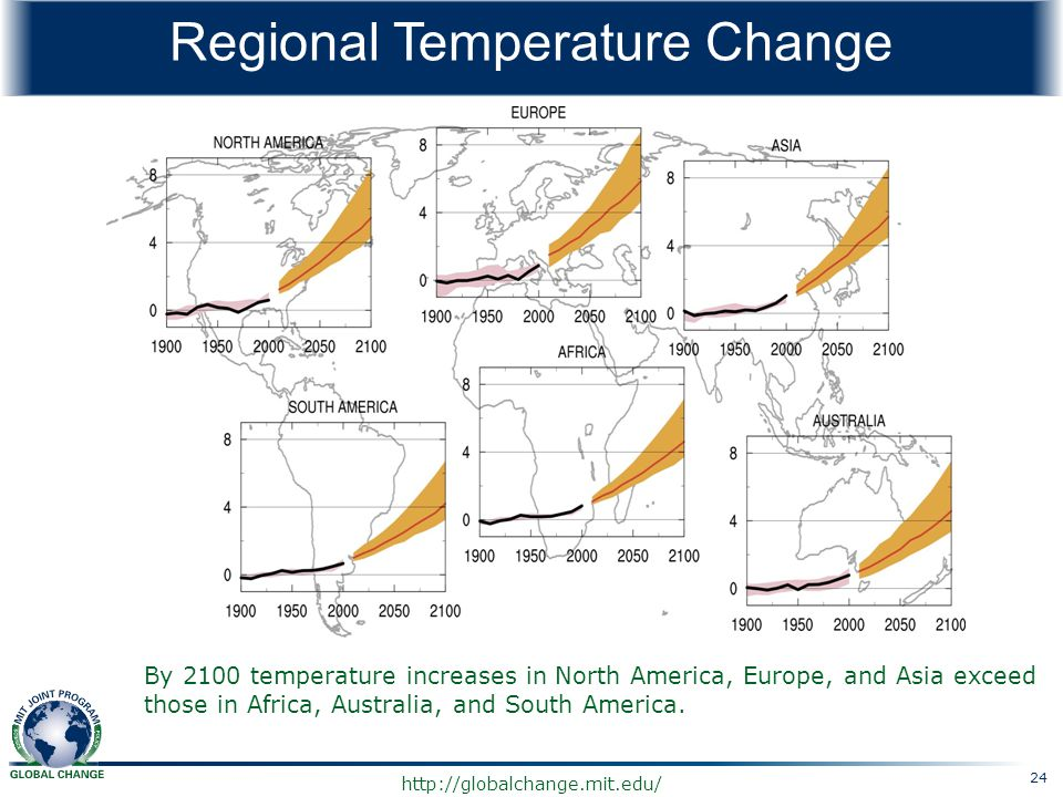 Regional Temperature Change