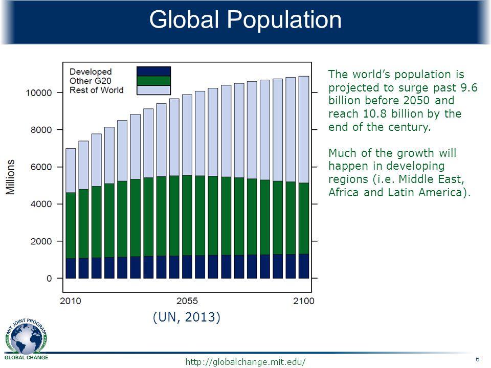 Global Population (UN, 2013)