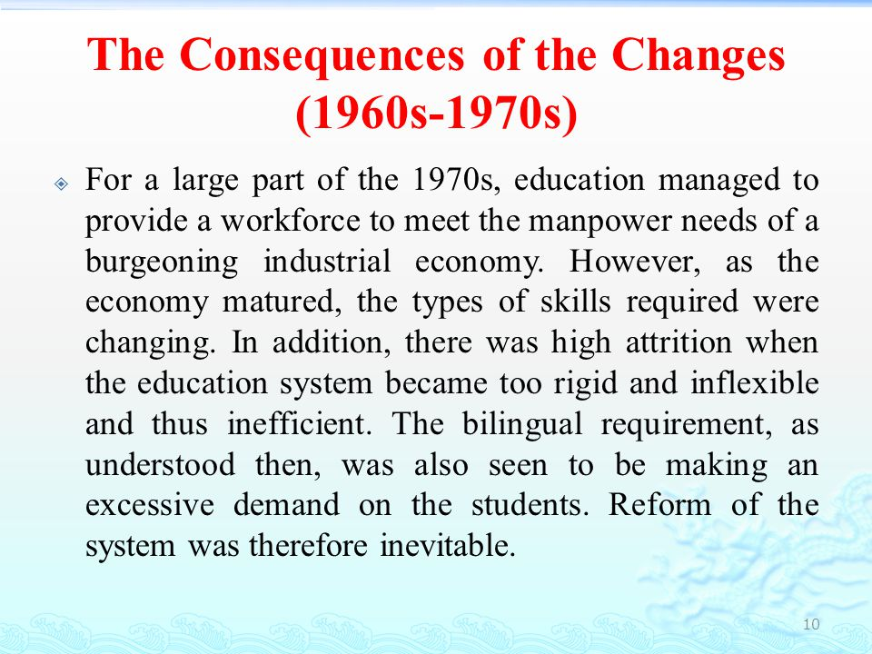 The Consequences of the Changes (1960s-1970s)