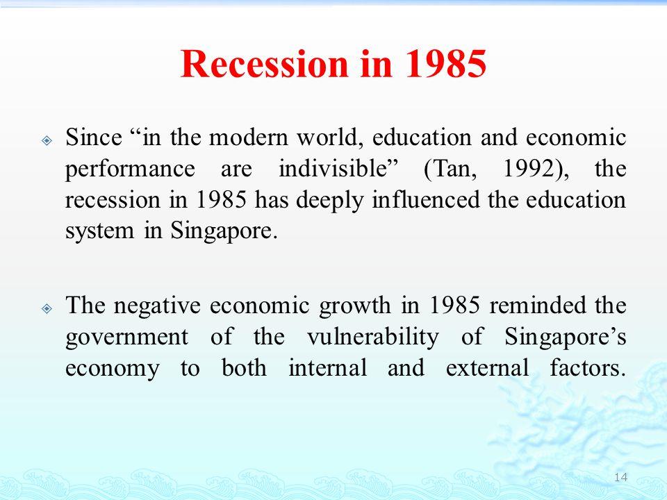 Recession in 1985