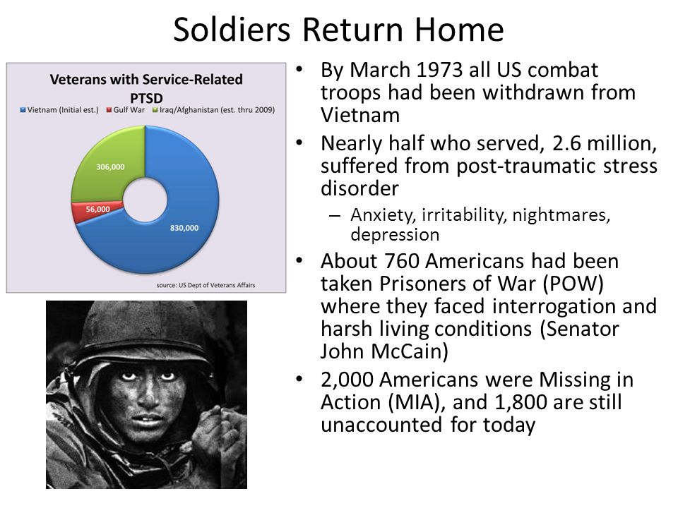 Soldiers Return Home By March 1973 all US combat troops had been withdrawn from Vietnam.