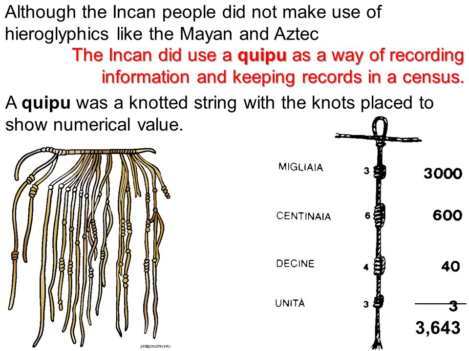 Although the Incan people did not make use of hieroglyphics like the Mayan and Aztec