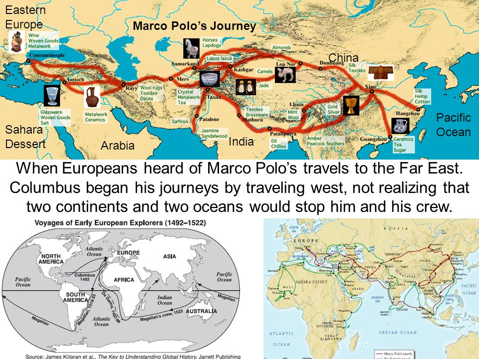 Eastern Europe Marco Polo's Journey. China. Pacific Ocean. Sahara Dessert. India. Arabia.