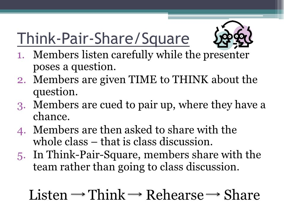 Think-Pair-Share/Square
