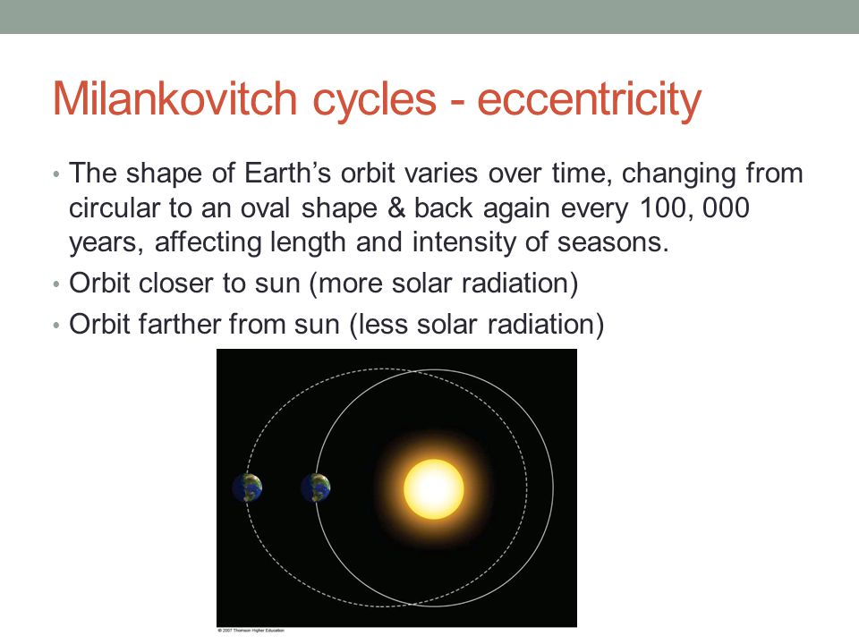 Milankovitch cycles - eccentricity