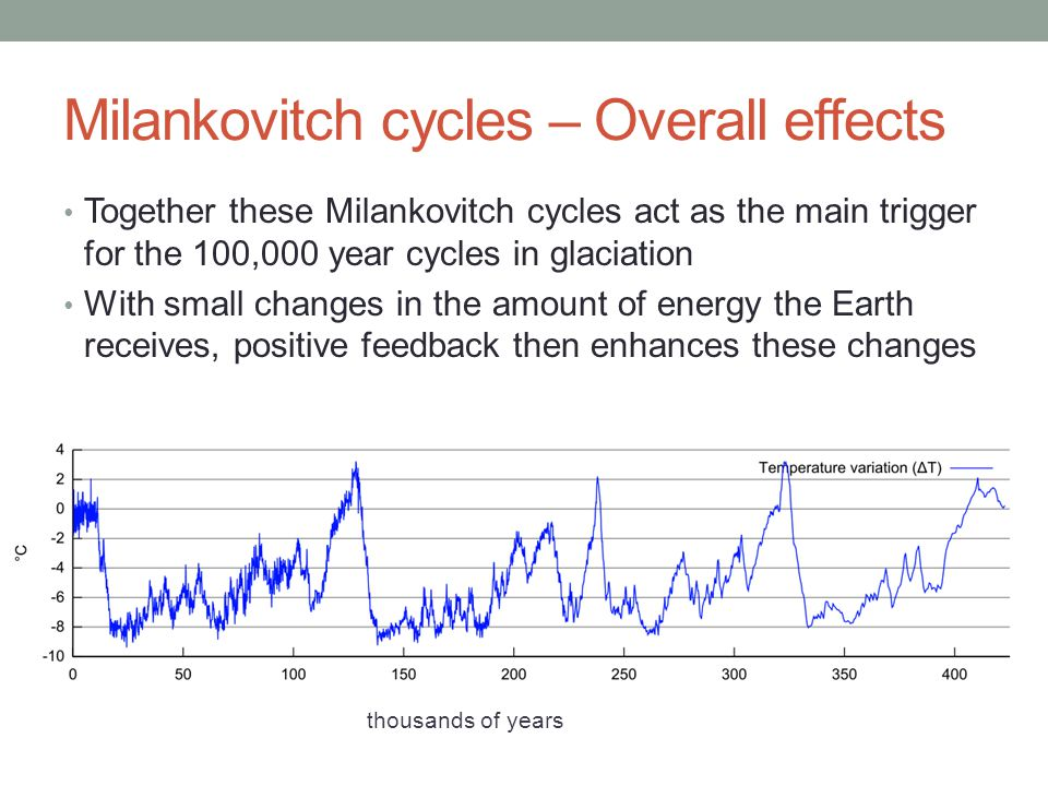Milankovitch cycles – Overall effects
