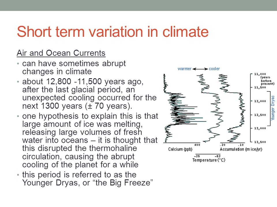 Short term variation in climate