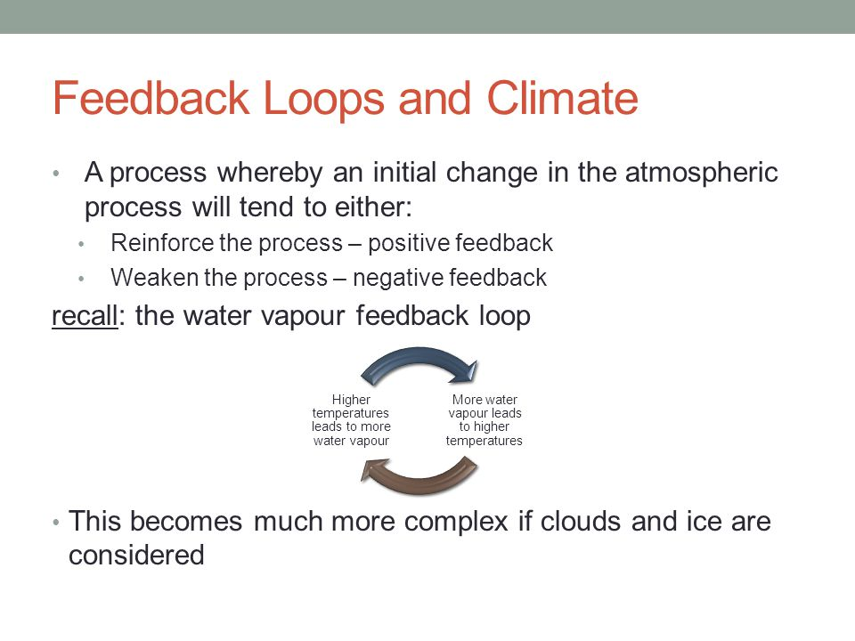 Feedback Loops and Climate