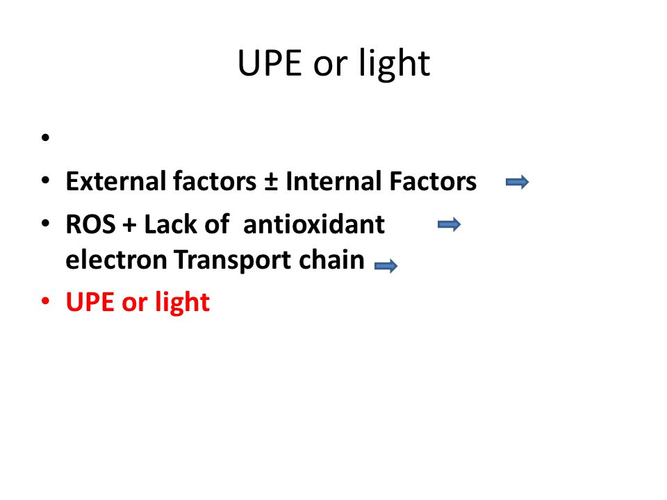 UPE or light External factors ± Internal Factors