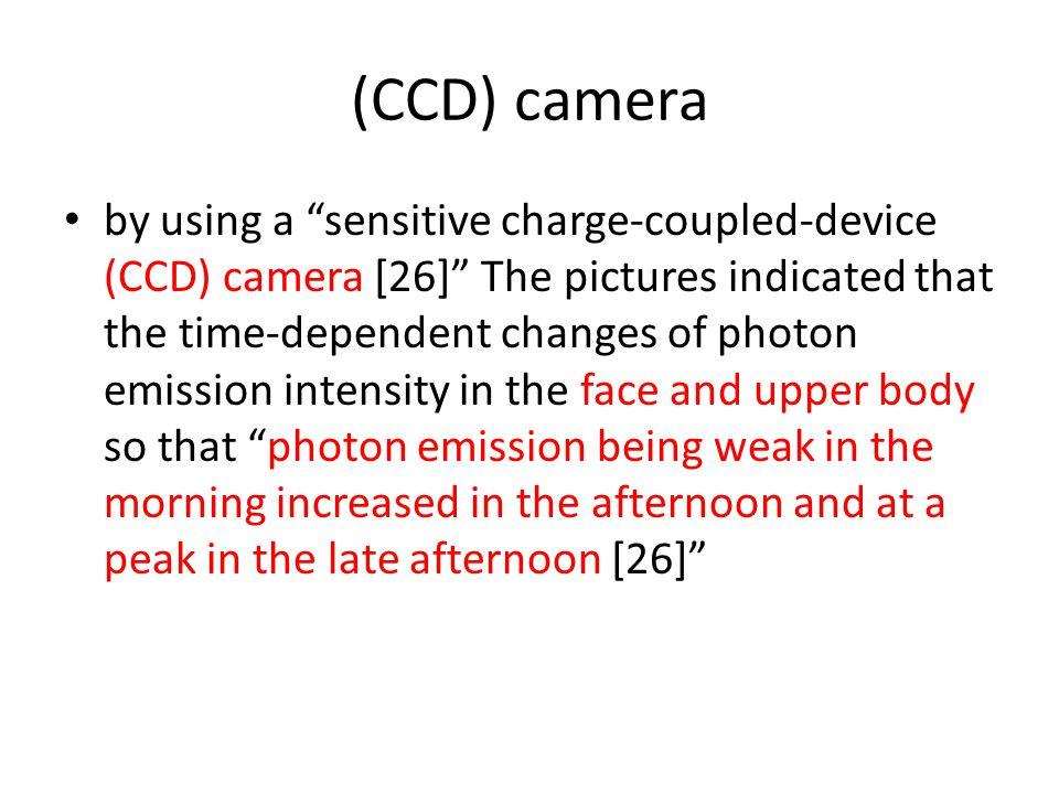 (CCD) camera