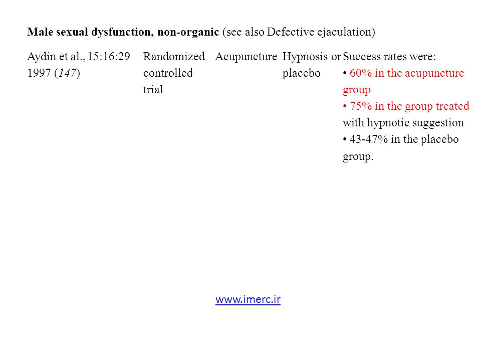 Male sexual dysfunction, non-organic (see also Defective ejaculation)