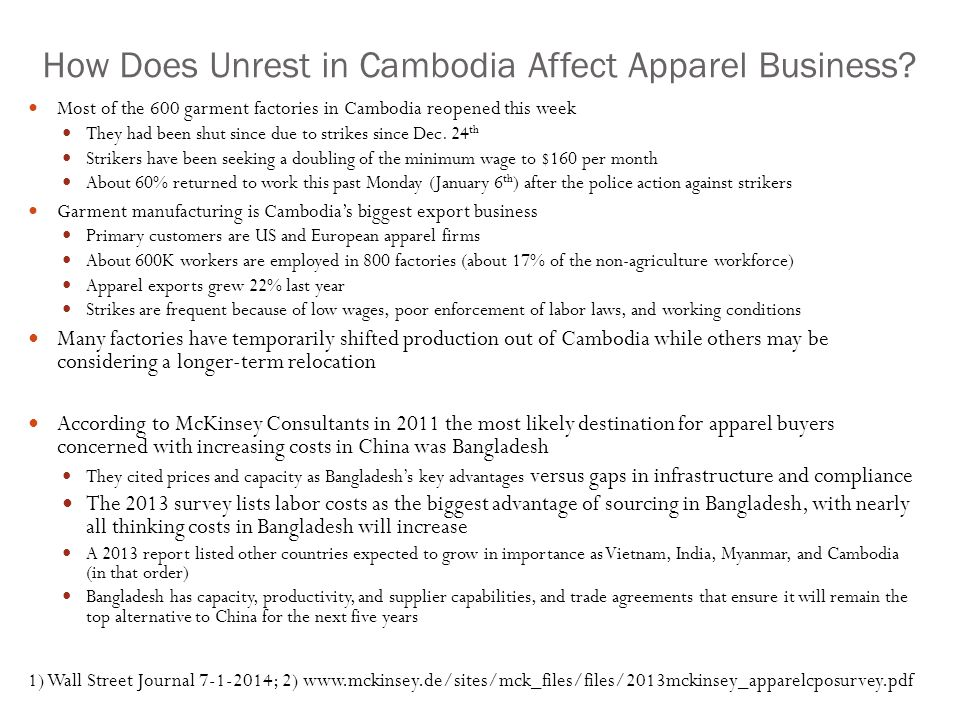 How Does Unrest in Cambodia Affect Apparel Business