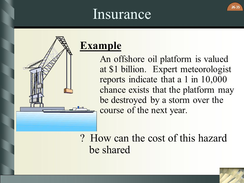 Insurance Example How can the cost of this hazard be shared