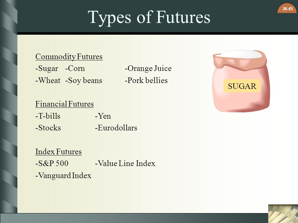 Types of Futures Commodity Futures -Sugar -Corn -Orange Juice