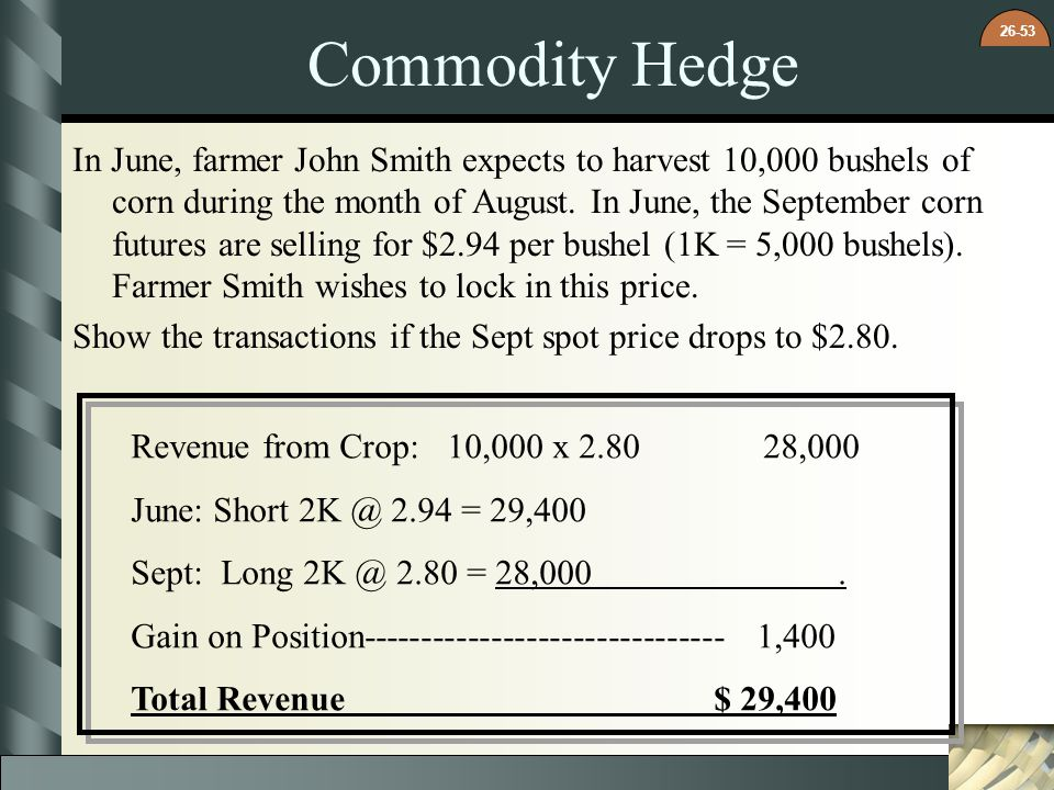 Commodity Hedge