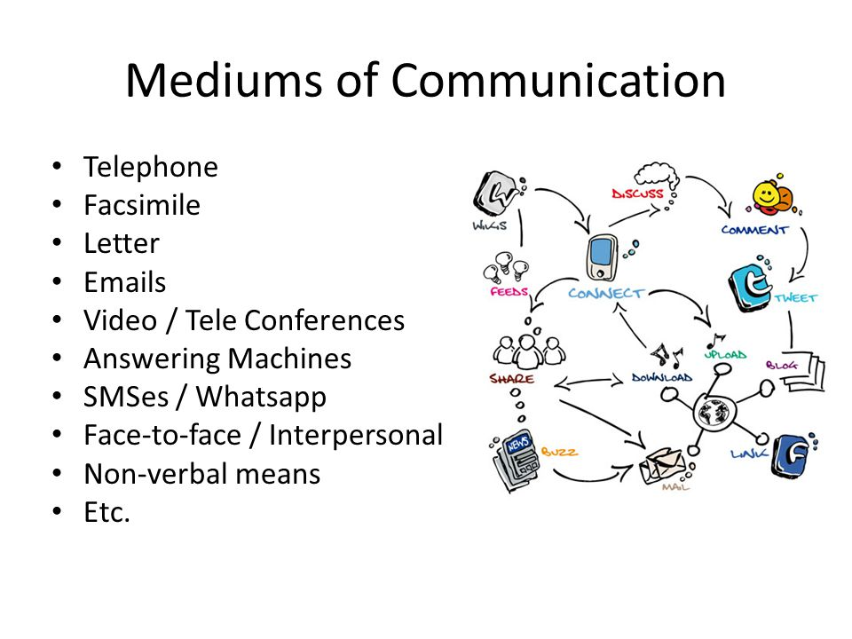 Mediums of Communication