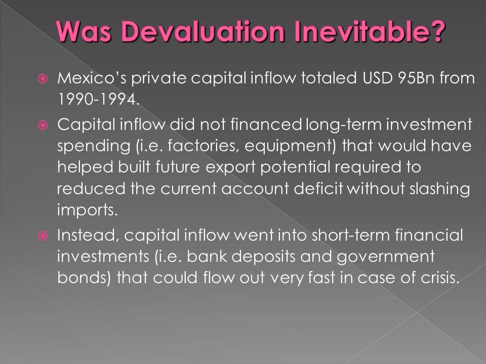 Was Devaluation Inevitable