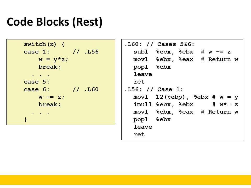 Code Blocks (Rest) switch(x) { case 1: // .L56 w = y*z; break; . . .