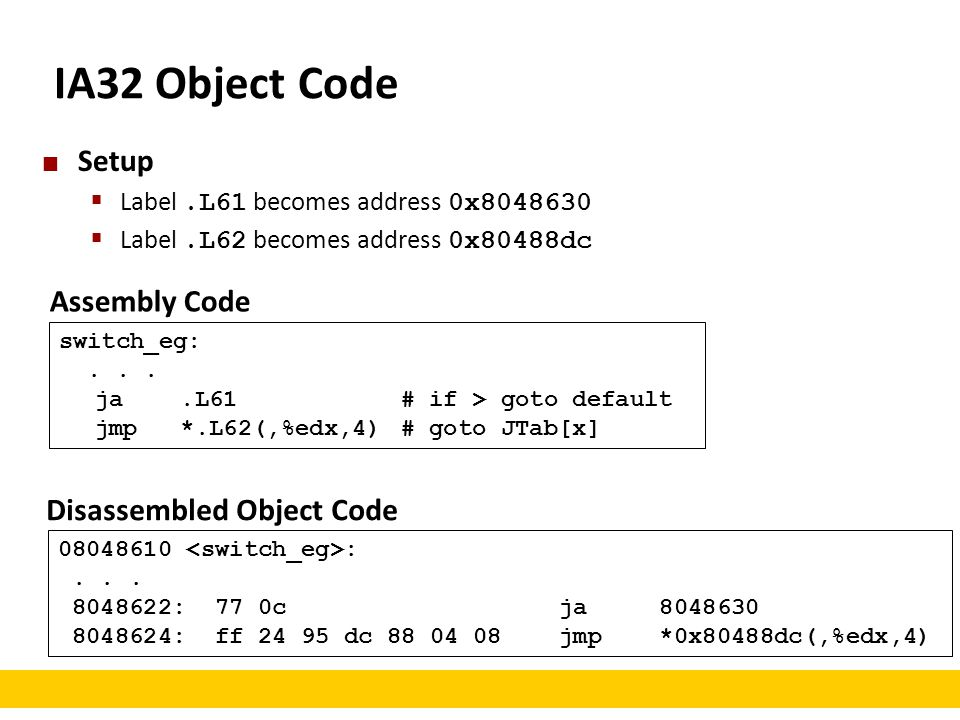 IA32 Object Code Setup Assembly Code Disassembled Object Code