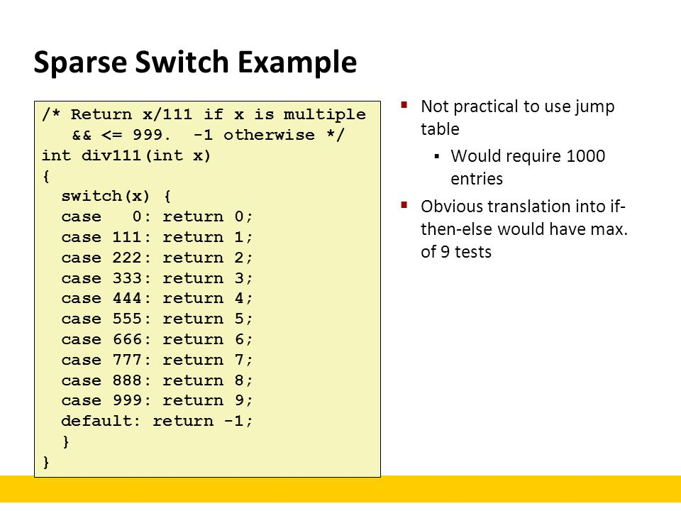 Sparse Switch Example Not practical to use jump table