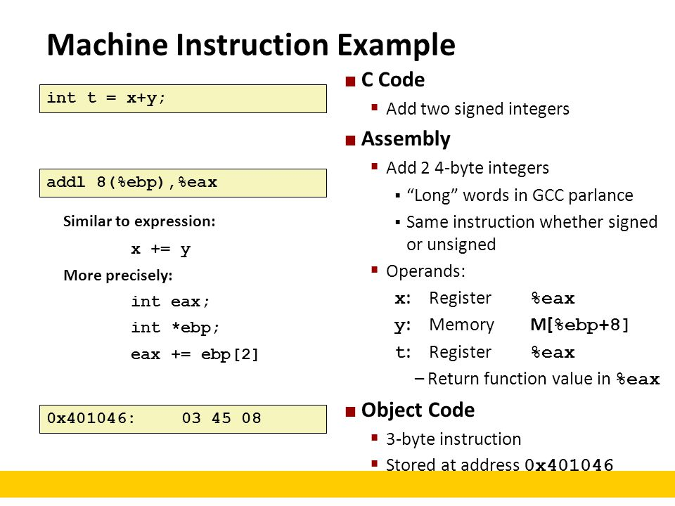 Machine Instruction Example