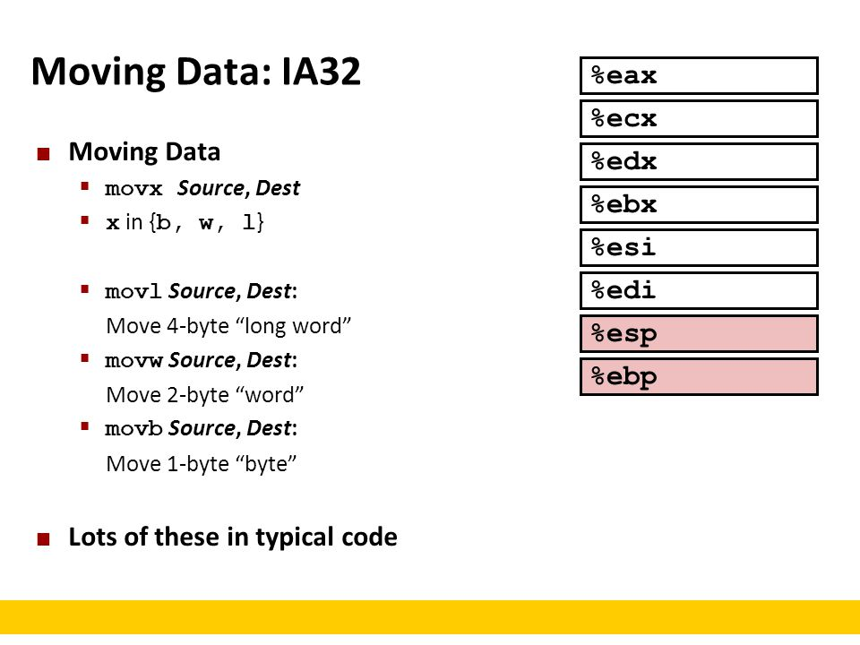 Moving Data: IA32 %eax %ecx Moving Data %edx %ebx %esi %edi %esp