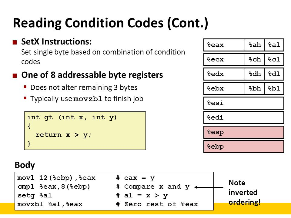 Reading Condition Codes (Cont.)