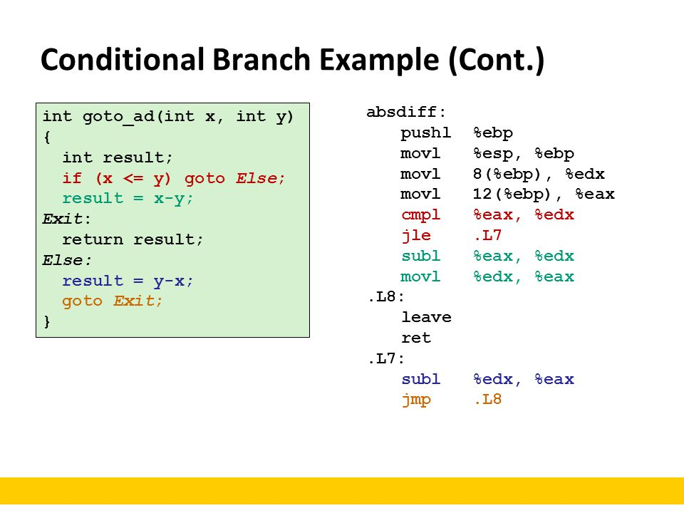 Conditional Branch Example (Cont.)