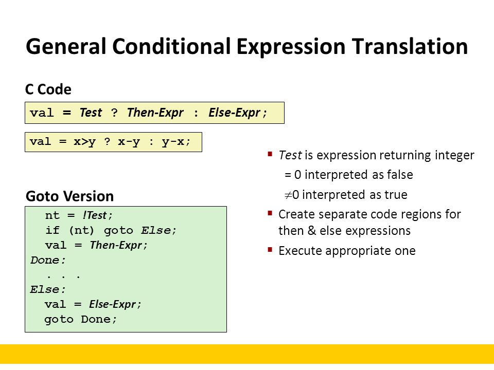 General Conditional Expression Translation