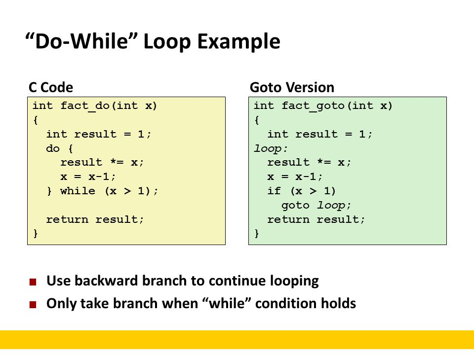 Do-While Loop Example