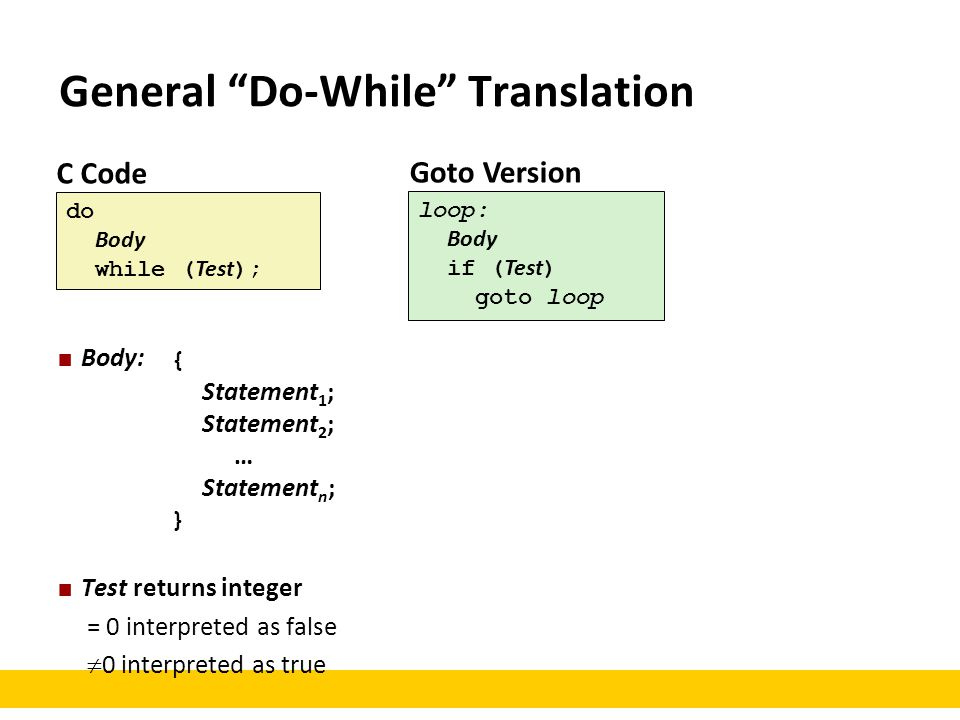 General Do-While Translation