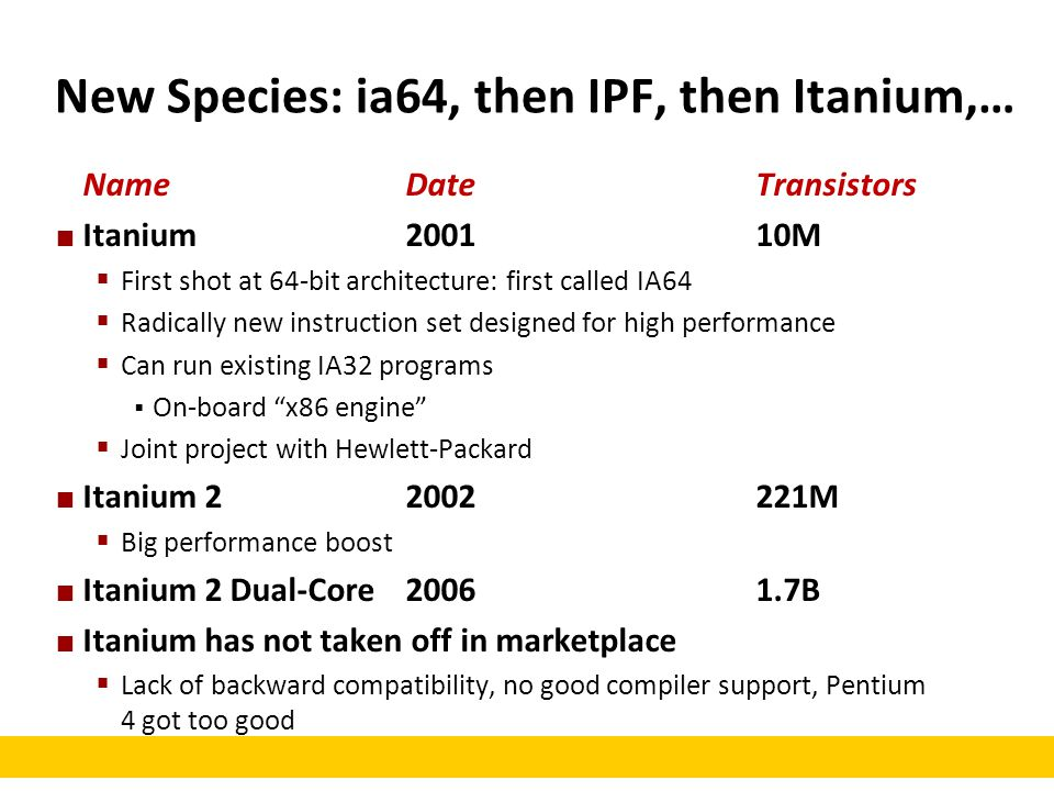 New Species: ia64, then IPF, then Itanium,…
