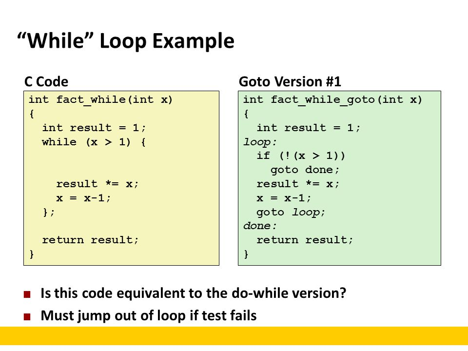 While Loop Example C Code Goto Version #1