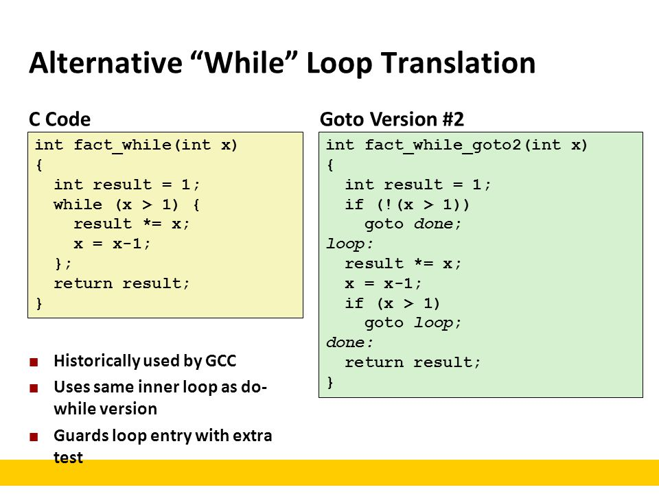 Alternative While Loop Translation
