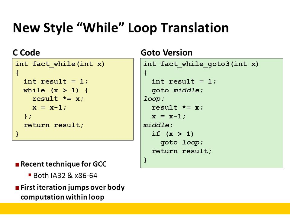 New Style While Loop Translation