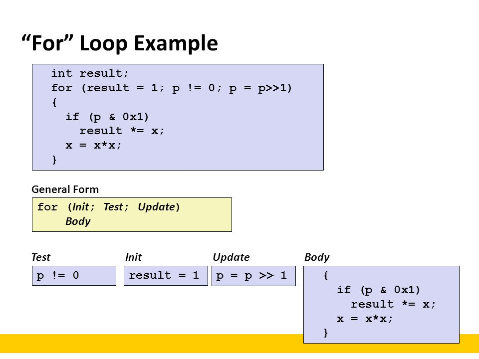 For Loop Example int result;
