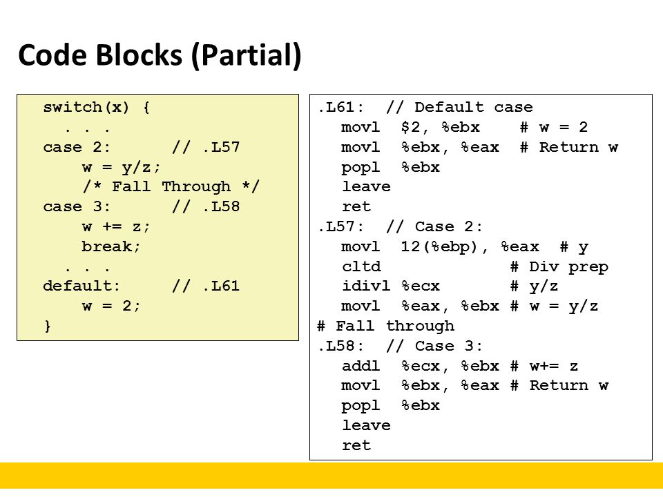Code Blocks (Partial) switch(x) { . . . case 2: // .L57 w = y/z;