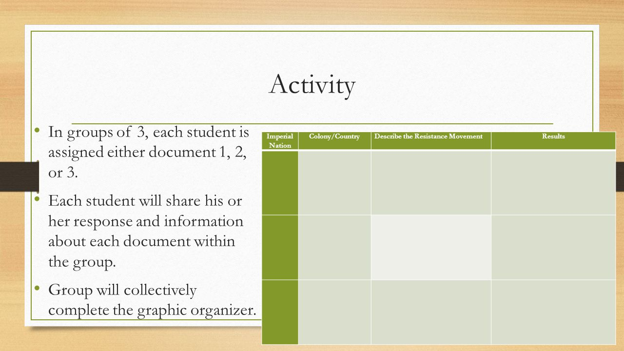 Activity In groups of 3, each student is assigned either document 1, 2, or 3.