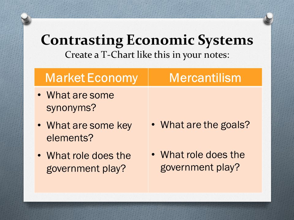 Contrasting Economic Systems Create a T-Chart like this in your notes: