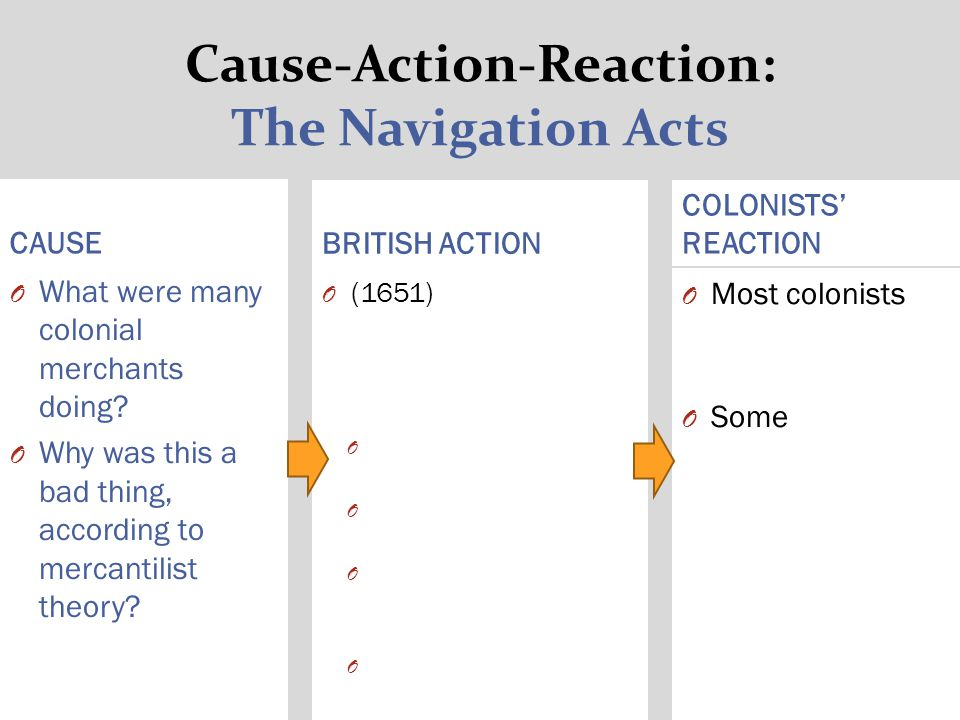Cause-Action-Reaction: The Navigation Acts
