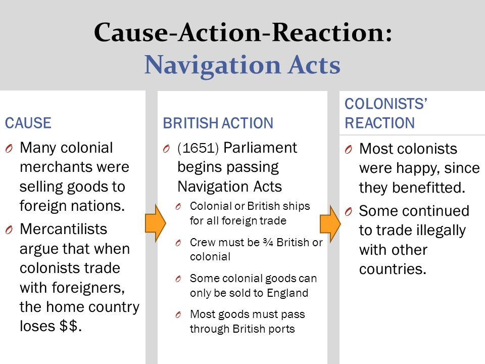 Cause-Action-Reaction: Navigation Acts