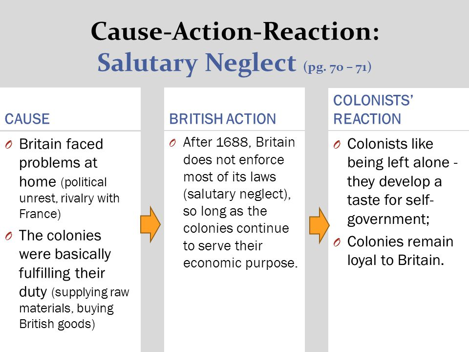 Cause-Action-Reaction: Salutary Neglect (pg. 70 – 71)