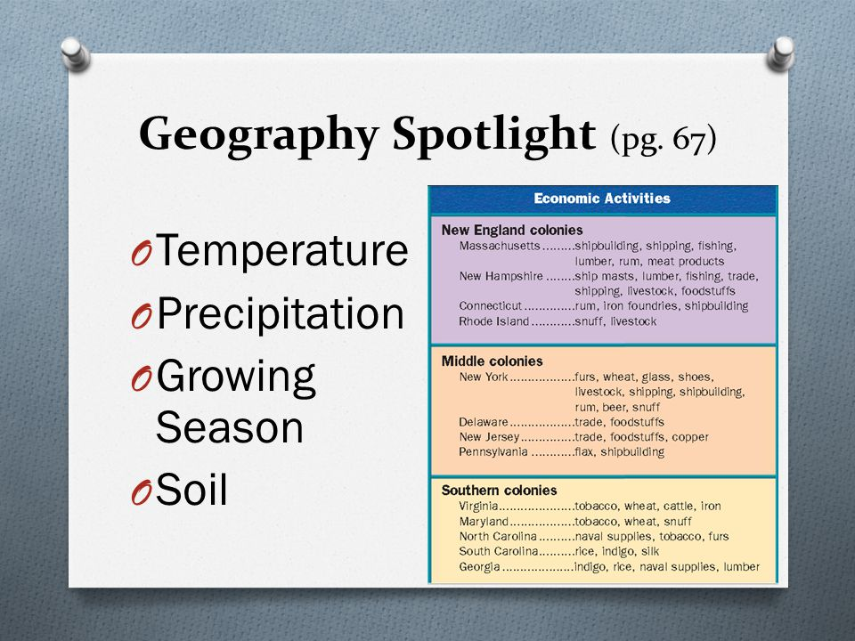Geography Spotlight (pg. 67)