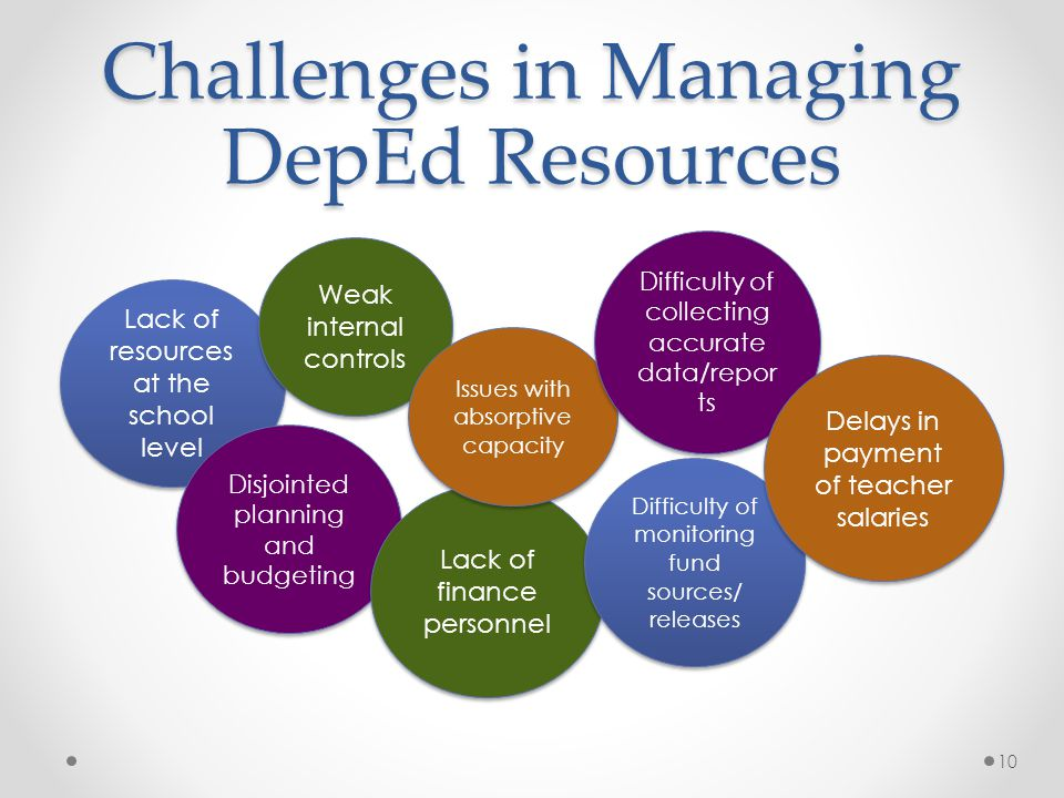 Challenges in Managing DepEd Resources