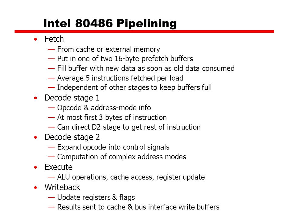 Intel 80486 Pipelining Fetch Decode stage 1 Decode stage 2 Execute