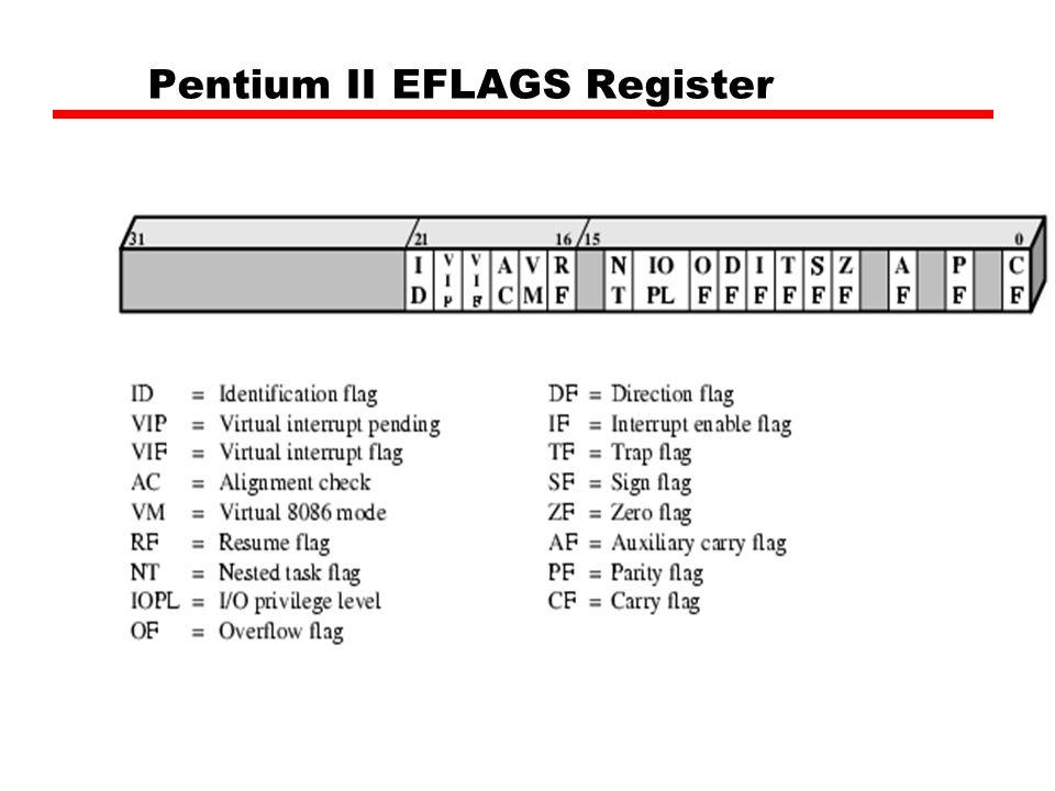 Pentium II EFLAGS Register