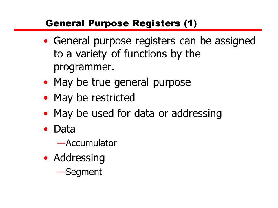 General Purpose Registers (1)